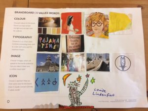 Women's Collages