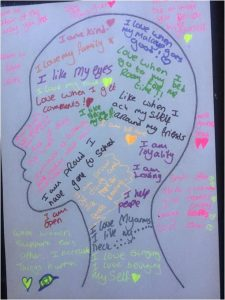Self portrait completed by young woman Outcomes Monitoring in the self-esteem session