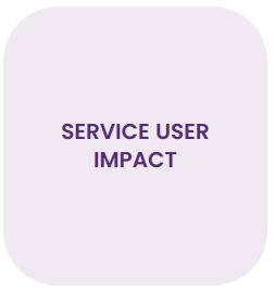 Service user impact